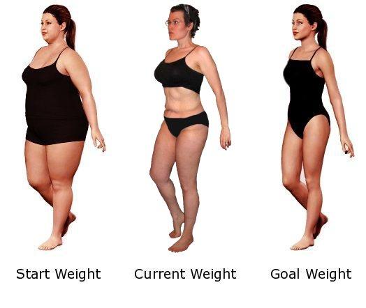 Benefits hbot weight loss photo 4